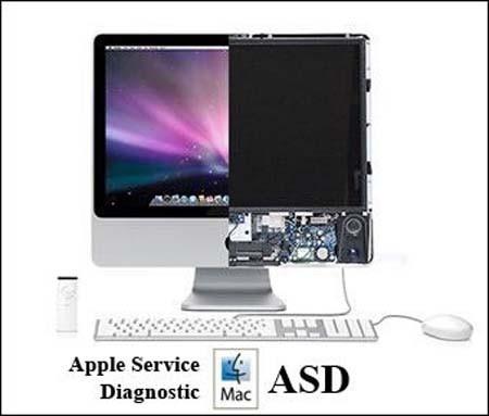 Apple Service Diagnostic [ (Dual Boot) v.3S145, 2011 ]