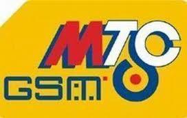 База данных МТС 2004  Москва