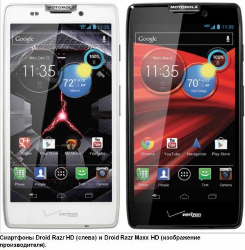 Новые смартфоны Motorola Droid Razr поступят в продажу 18 октября