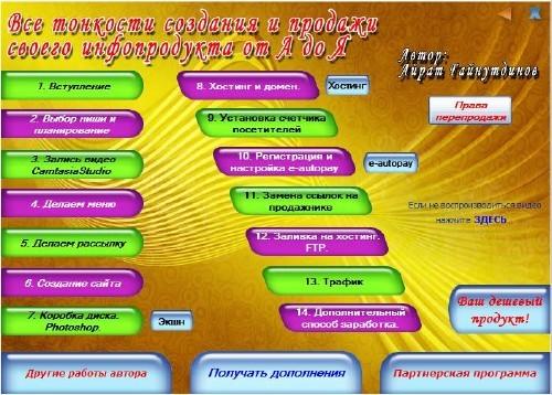 """Пошаговый обучающий видео курс """"От идеи до МИЛЛИОНА"""""""
