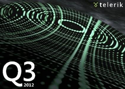 Telerik Controls Q3 2012 SP1 with Demos